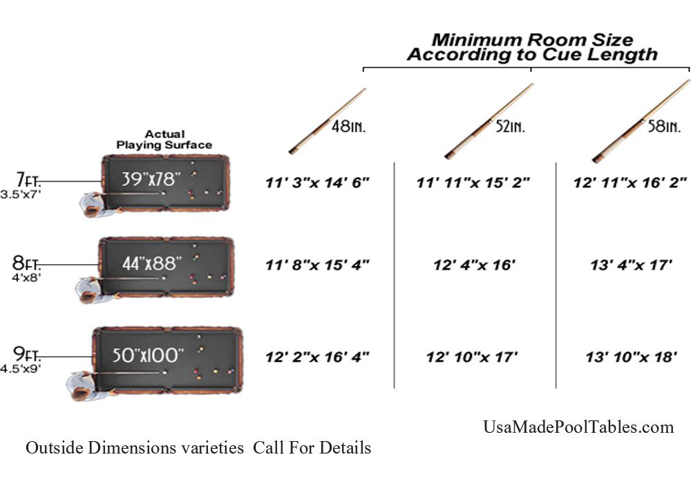 Minimum Room Size According To Cue Length
